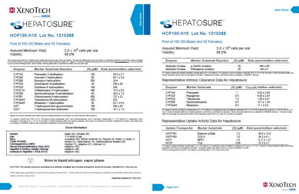 Datasheet HepatoSure