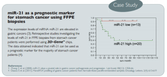 3D-gene miRNA profiling case study - miR-21 marker
