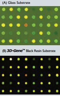Low noise of the Toray / tebu-bio 3D-Gene microarray vs. glass arrays