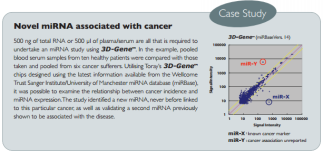 3D-Gene's case study - healthy vs Cancer patients