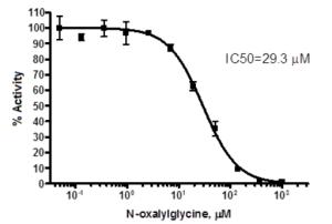 JARID1A homogenous assay BPS