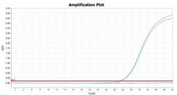 NFKB1_amp_plot