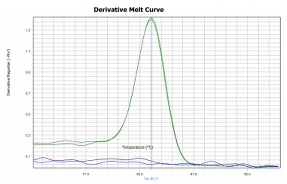 NFKB1_melt_curve